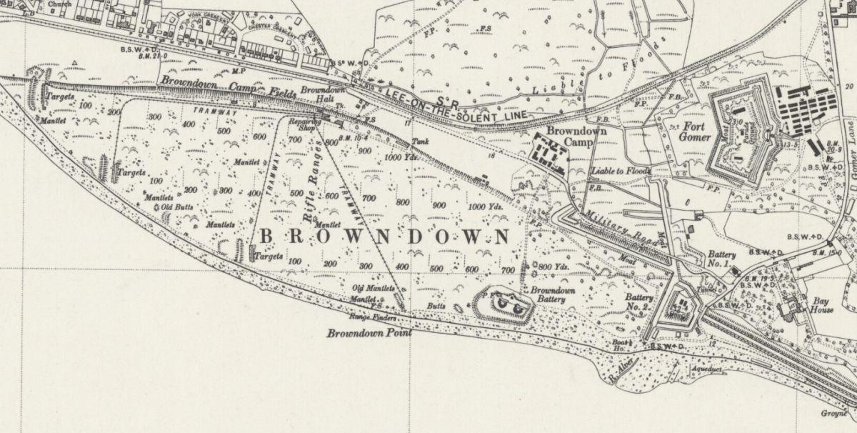 Browndown system 1948