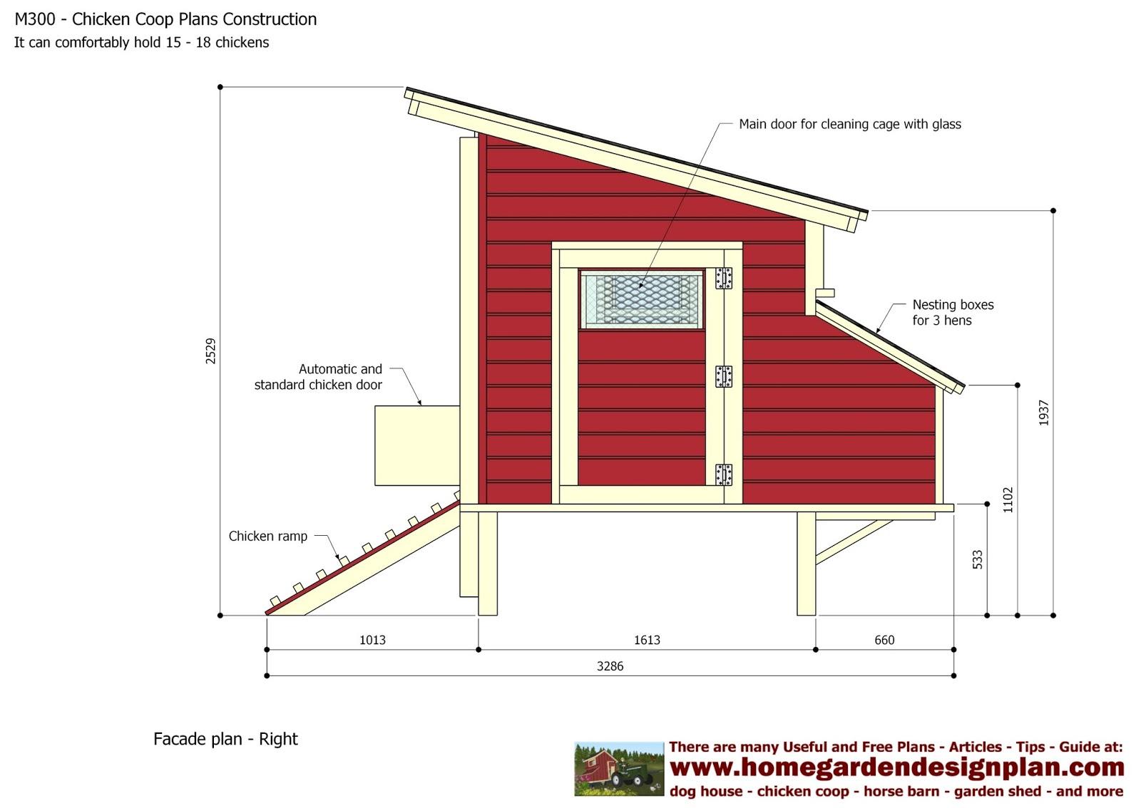 Home garden plans m300 chicken coop plans chicken for Chicken coop designs for 3 chickens