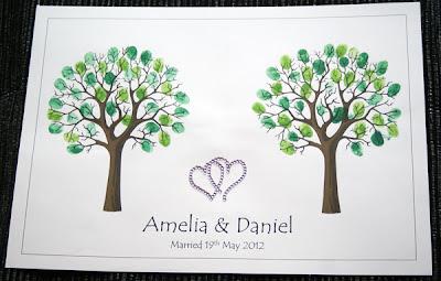 tranh in dấu vân tay cho ngày cưới