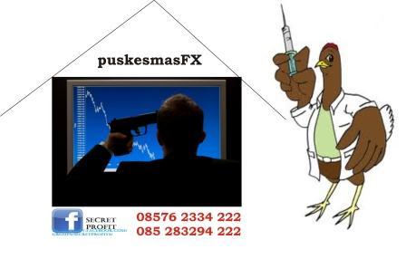Klinik Trading