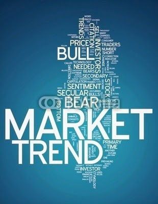 nifty-trend-news-today
