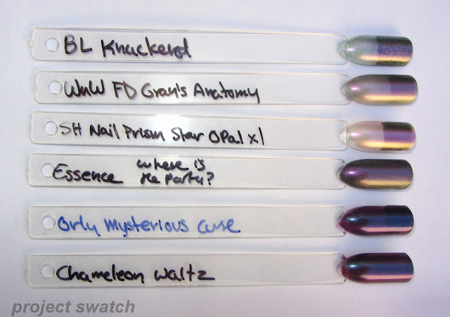 duochrome swatches