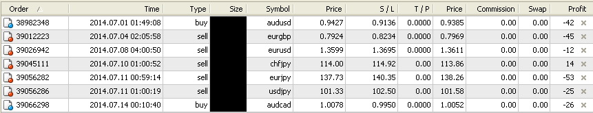 Hentikan trading forex