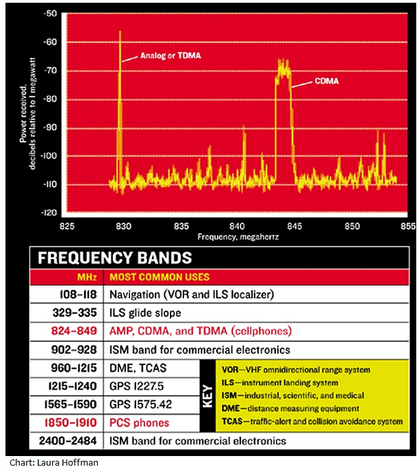 Aviation Troubleshooting: Maio 2012