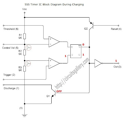 555+Timer+IC+Block+Diagram+During+Charging Monostable 555 Multivibrator Working Principle and Circuit diagram with Animation