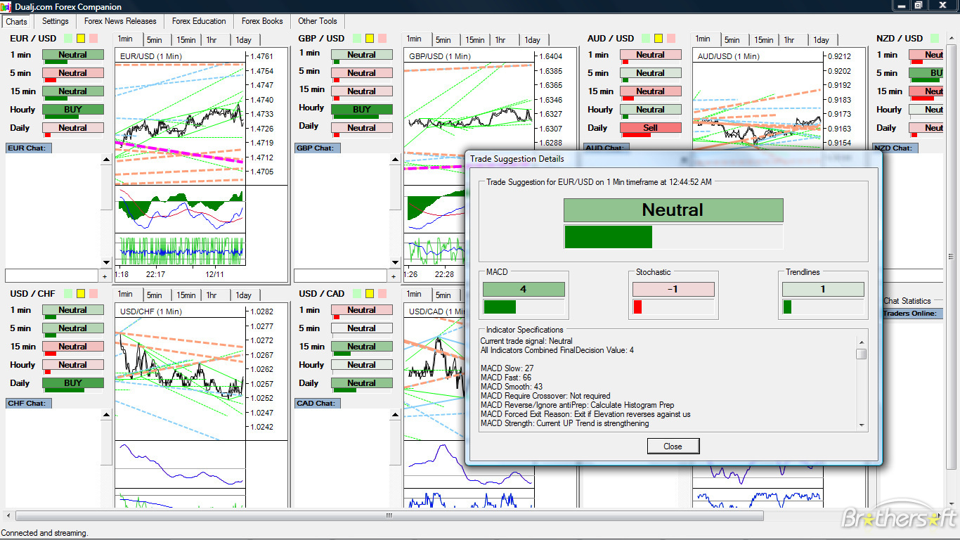 how to set up a forex trading business