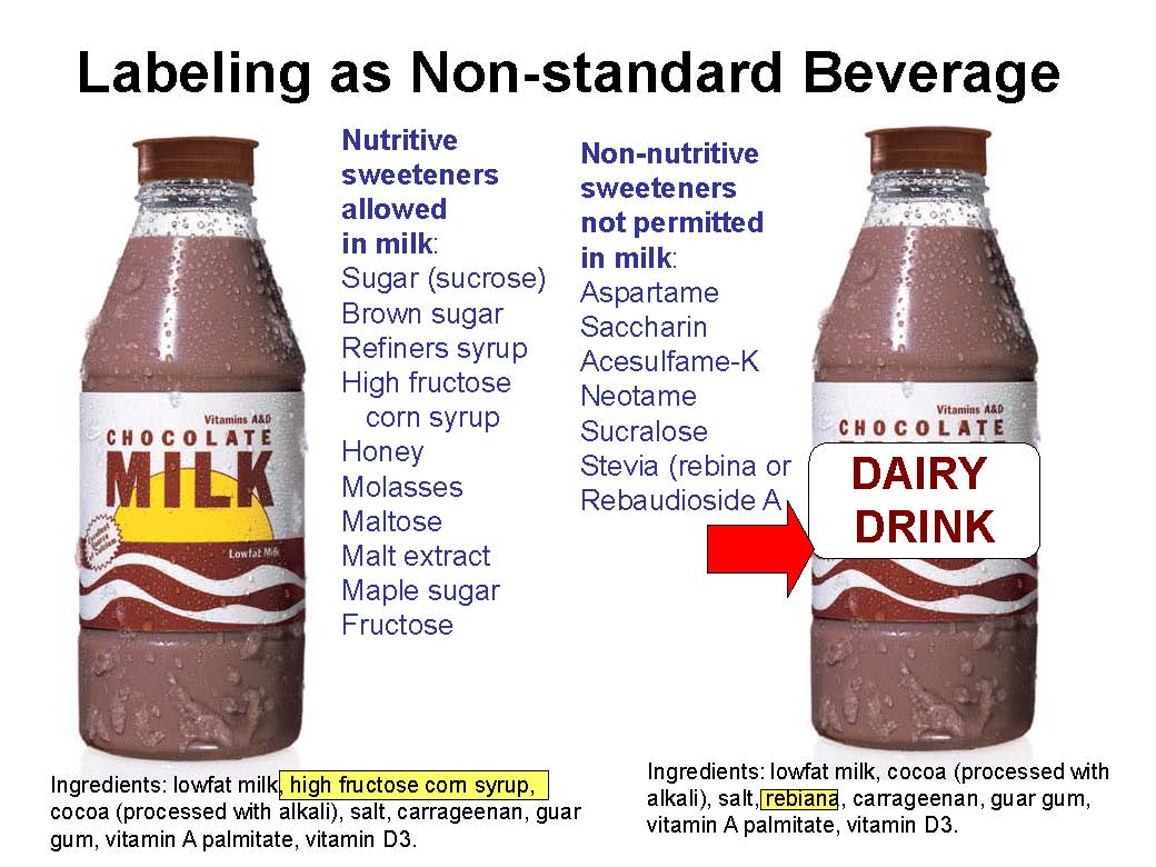 Berry on Dairy: Sweeteners in Flavored Milk: The Comment Period ...