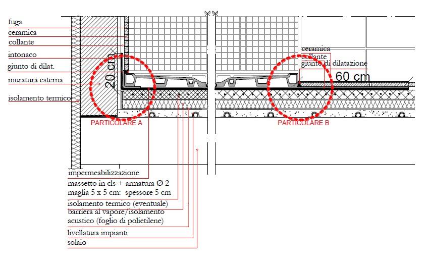 Spessore Massetto Impianto A Pavimento Cheap Schema Impianto