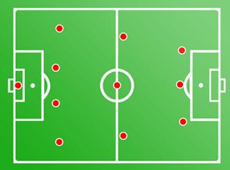 Keunggulan formasi 4-3-3 winning eleven