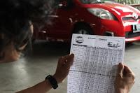 Daftar Cicilan Mobil Toyota Avanza 1,5 Juta, Yaris 2,2 Juta