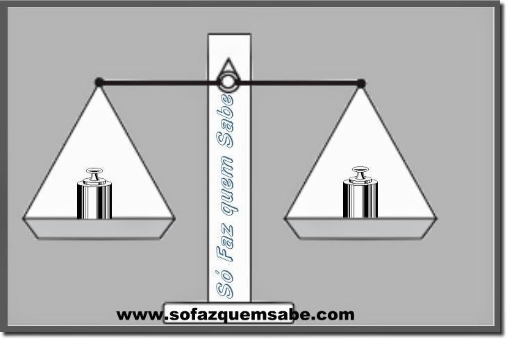 A balança é usada para medir a quantidade de matéria de um corpo, ou seja, sua massa.