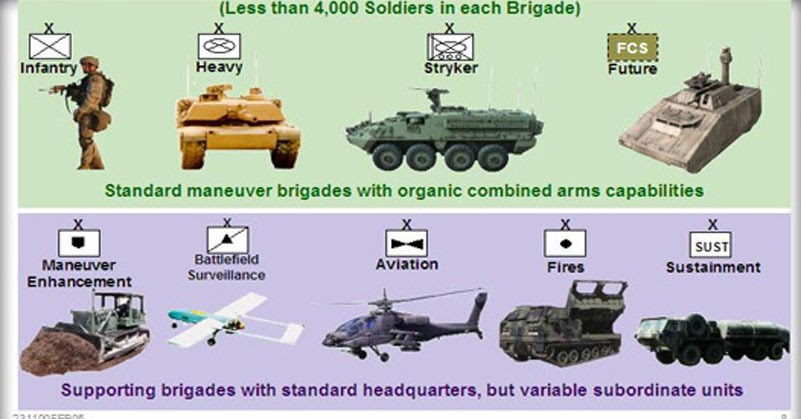 UK Armed Forces Commentary Future Force 2020 Army