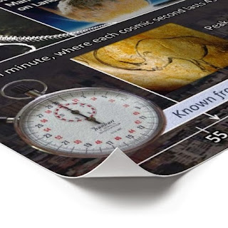 Cosmic Calendar Small Poster