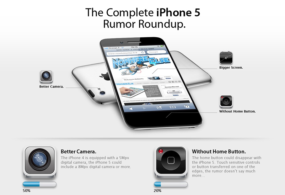 Iphone 5 images and specifications