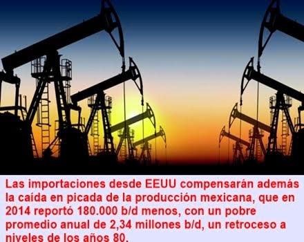 MUNDO: Inédita importación de crudo ligero de EEUU para salvar demanda energética de México