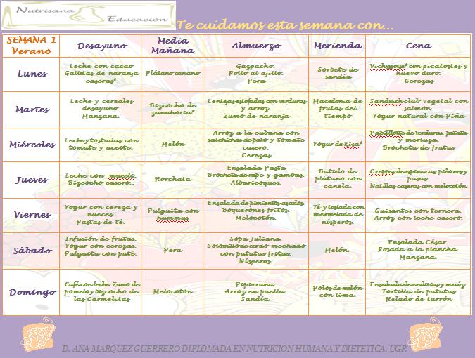 Nutrisana educacion menu de verano para una semana for Menu semanal verano