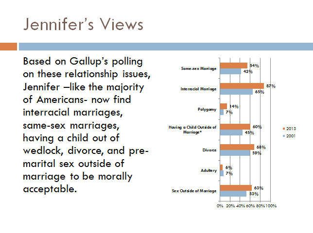 a survey on social and political reactions to polygamy A new survey report looks at attitudes among muslims in 39 countries on a wide range of topics, from science to sharia, polygamy to popular culture the survey finds that overwhelming percentages of muslims in many countries want islamic law to be the official law of their land, but there is also widespread support for democracy and religious freedom.