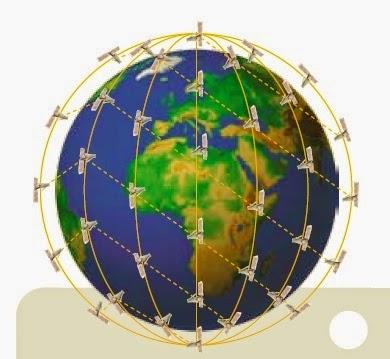 Sekilas tentang Telepon Satelit Iridium