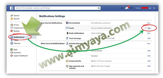 Gambar: Mengedit notifikasi email dari Facebook
