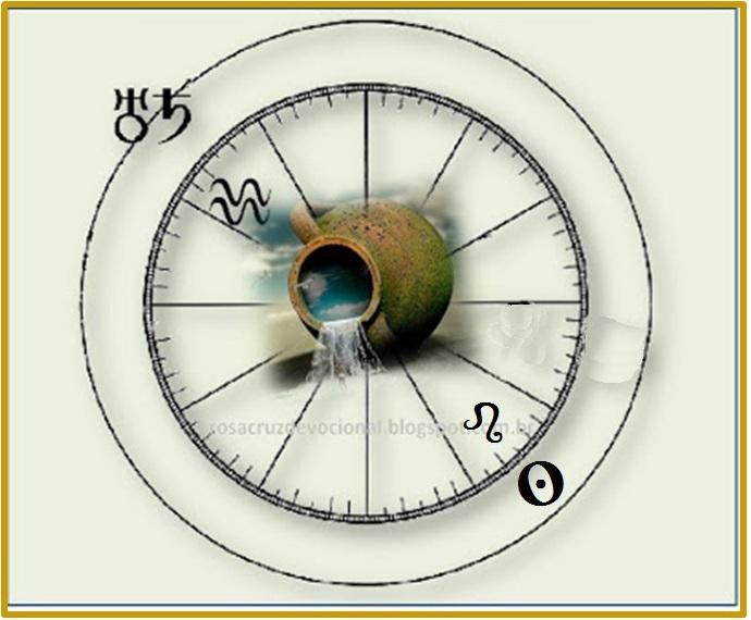 El Rincon Paranormal: Descarga 700 libros de astrología ...