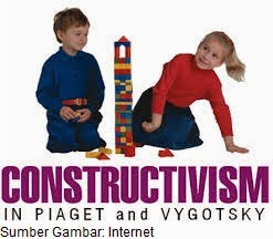 Proses belajar konstruktivistik