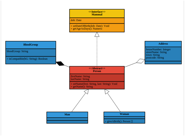 Javascript libraries to draw your own diagrams loadingtechland ccuart Images