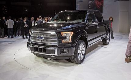 2015 Ford F-150 Changes The Truck Industry