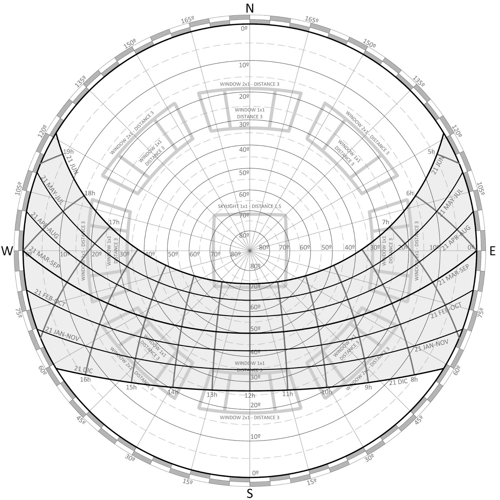 daylight in architecture  sun polar charts i