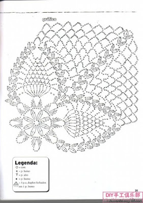 crochet doily on the table diagram