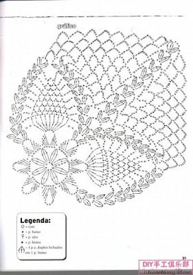 crochet doily on the table diagram