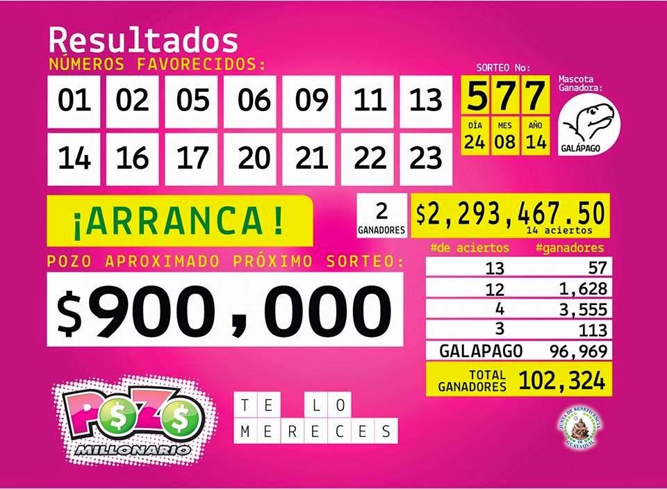 numeros ganadores pozo millonario sorteo 578