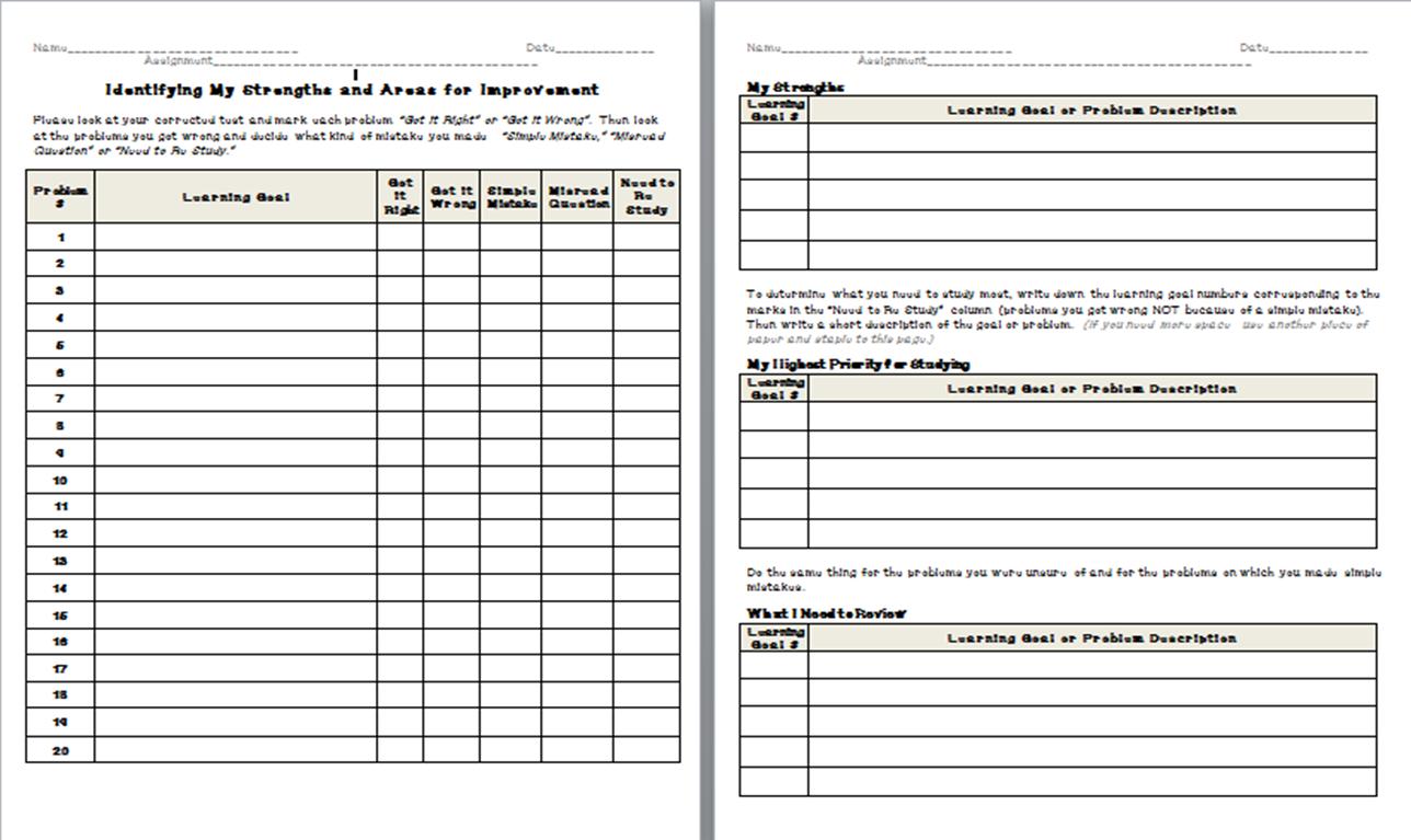 All Grade Worksheets Scientific Method Worksheets All Grade – Scientific Method Worksheets