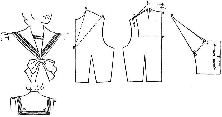 Выкройка платье-морячок