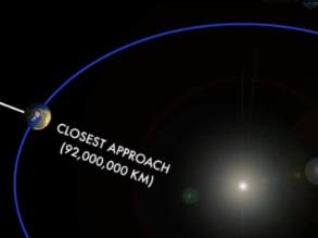 14 April | Jarak Terdekat Marikh Dengan Bumi