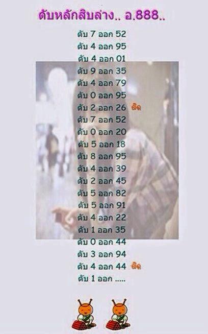 Thai lottery Cut Digit Paper 2 16-11-2014