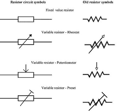 Amateur Radio World A Resistor And Different Types