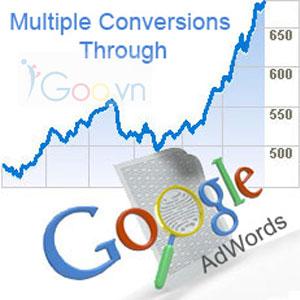 Google Adwords cơ bản cho người mới bắt đầu