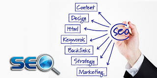 Nile Marketing - 25 Tips To Optimize Your Blog For Readers & Search Engines