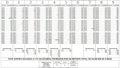lista premios loteria 10/03/2012