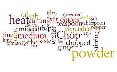 Word cloud of cooking blog posts from here