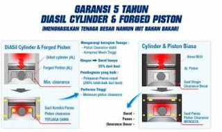 forged piston dan diasil cylinder