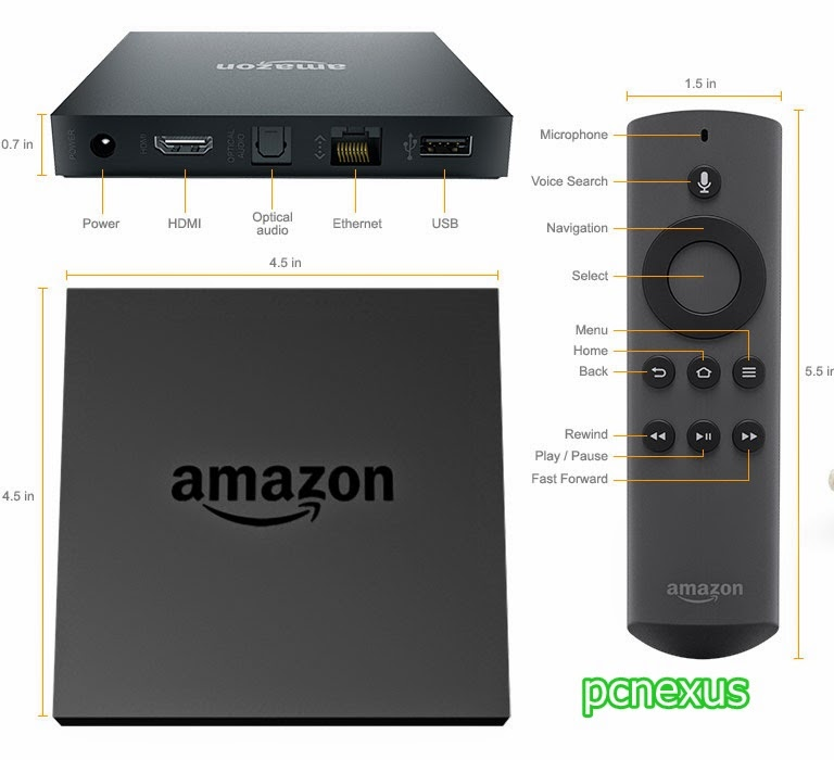 amazon fire tv and its back panel
