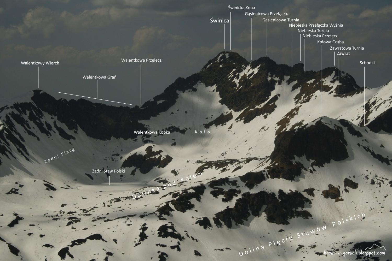 Panorama ze Szpiglasowego Wierchu