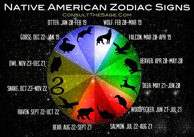 Ce ne divulga despre personalitate zodiacul amerindian
