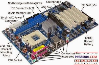 Mainboard Motherboard Mobo