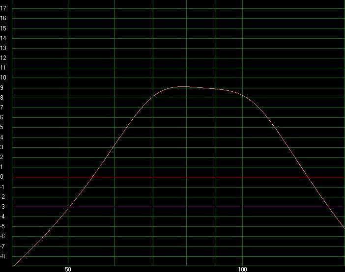 grafico9%252C128db78hz+sint67hz.jpg