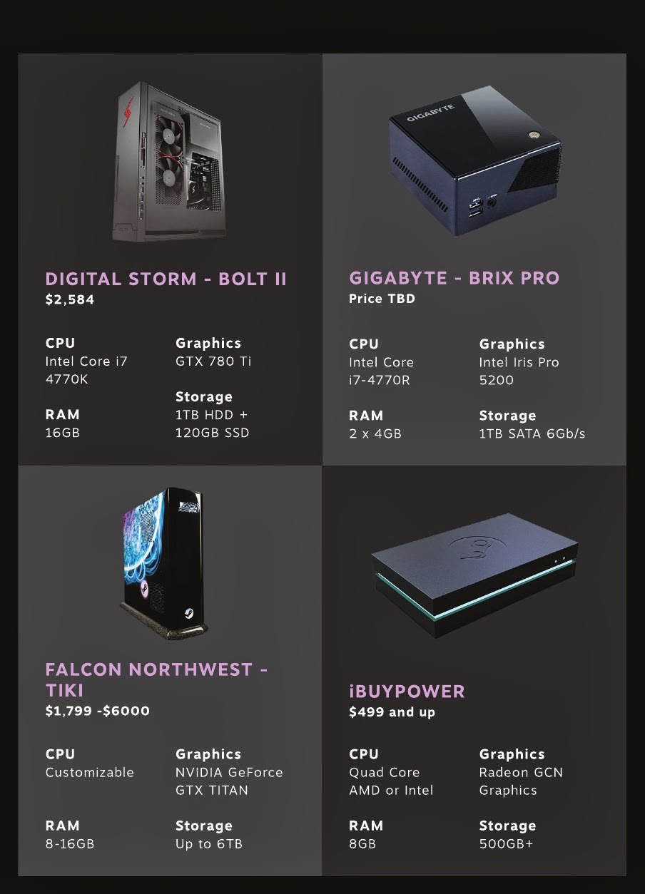Alienware, Alternate, CyberPowerPC