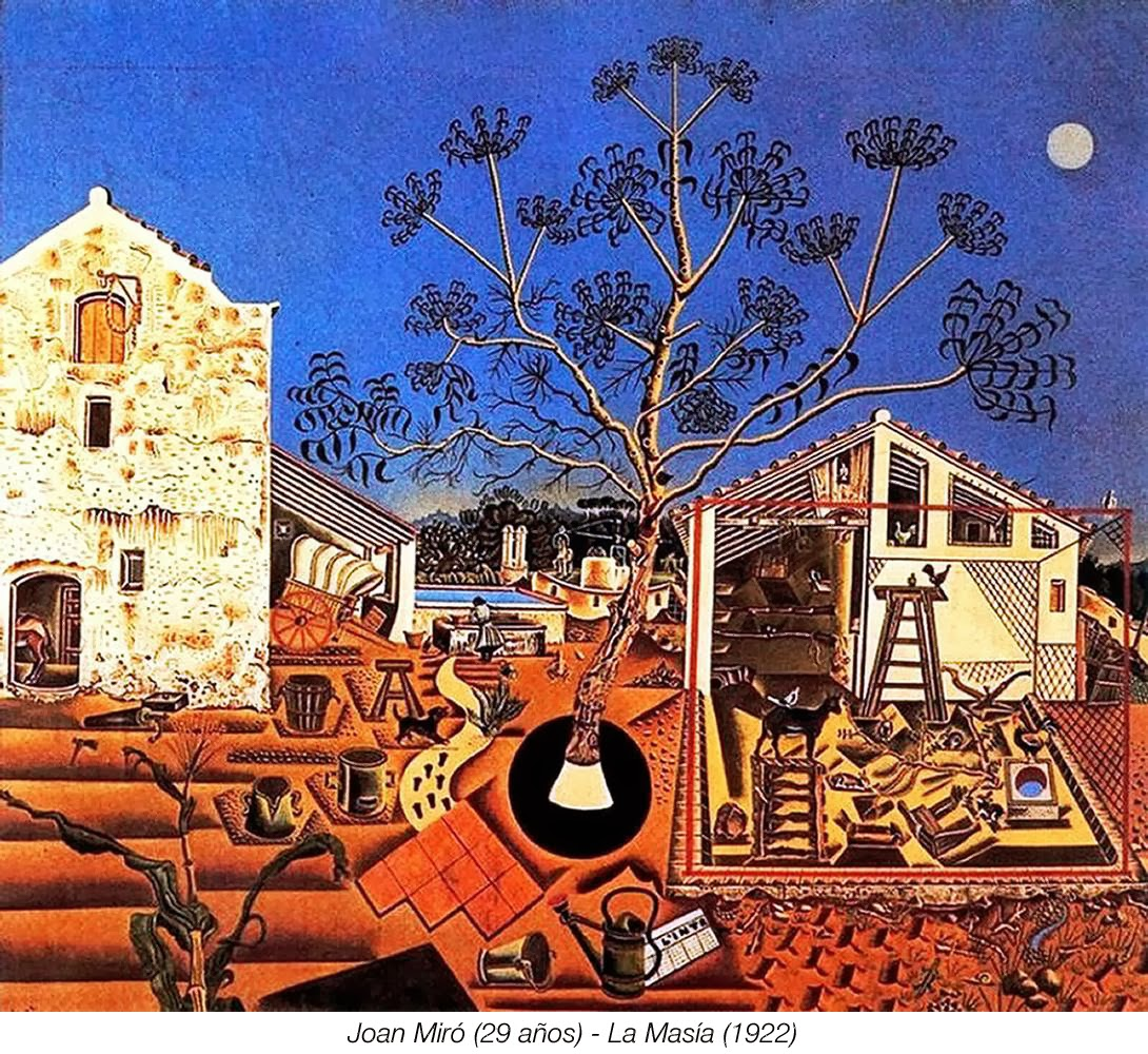 Joan mir biograf a cronolog a obra ex ticas for La casa de las pinturas
