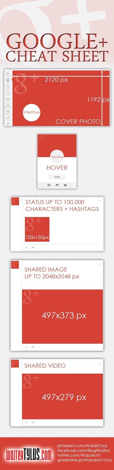 Imágenes para Google+