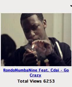 Rondonumbanine ft cdai go crazy rondonumbanine ft cdai go crazy